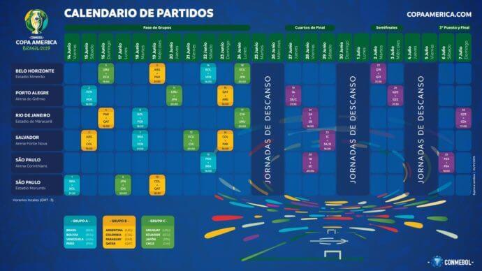 Calendario Copa América 2019