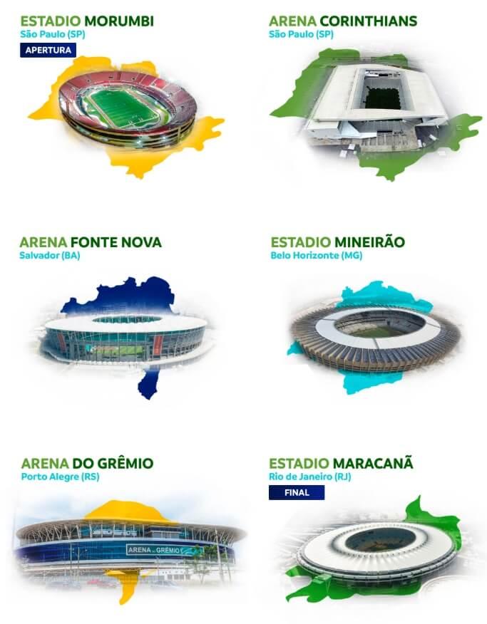 Ciudades Copa América 2019