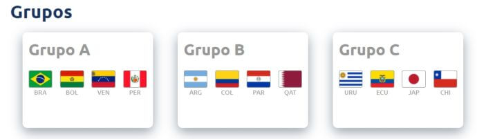Grupos Copa América 2019